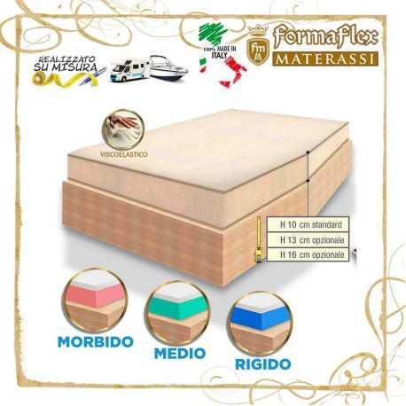 Sagomato DX memory