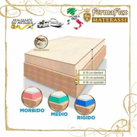 Sagomato SX memory