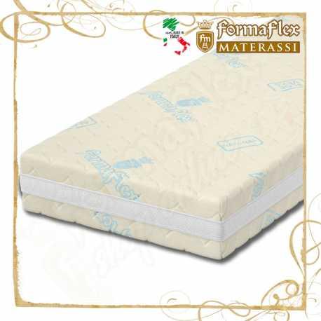 Rivestimento in Aloe Vera cover per materasso